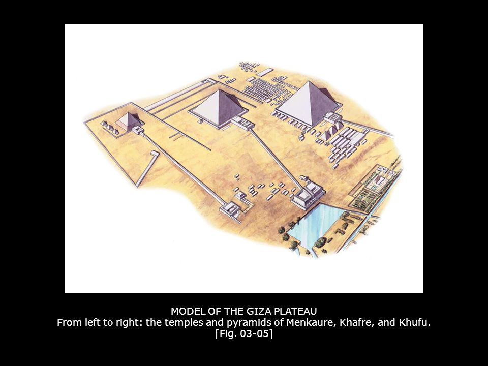 MODEL OF THE GIZA PLATEAU From left to right: the temples and pyramids of Menkaure, Khafre, and Khufu. [Fig. 03-05]